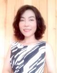 Nguyen Thi Ai Lien